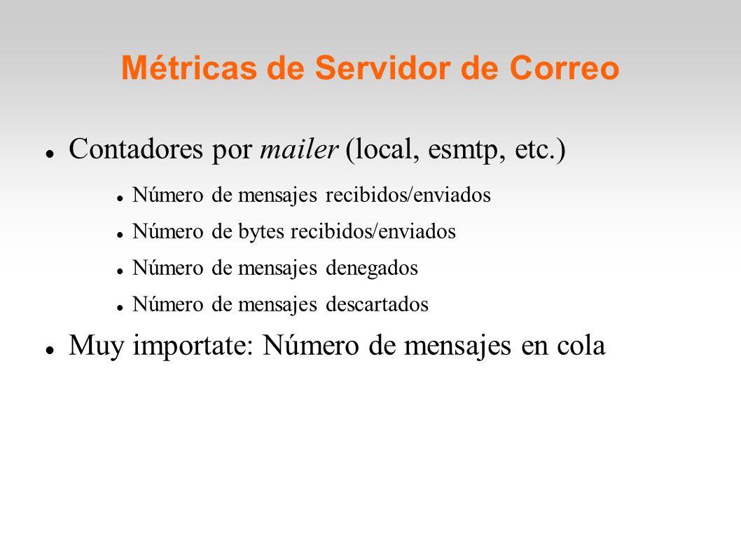 Métricas de Servidor de Correo Contadores por mailer (local, esmtp, etc.) Número de mensajes recibidos/enviados Número de bytes recibidos/enviados Núm