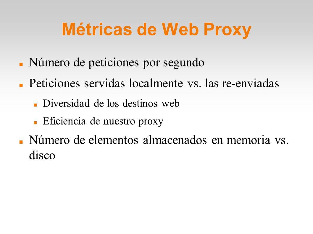 Métricas de Web Proxy Número de peticiones por segundo Peticiones servidas localmente vs. las re-enviadas Diversidad de los destinos web Eficiencia de
