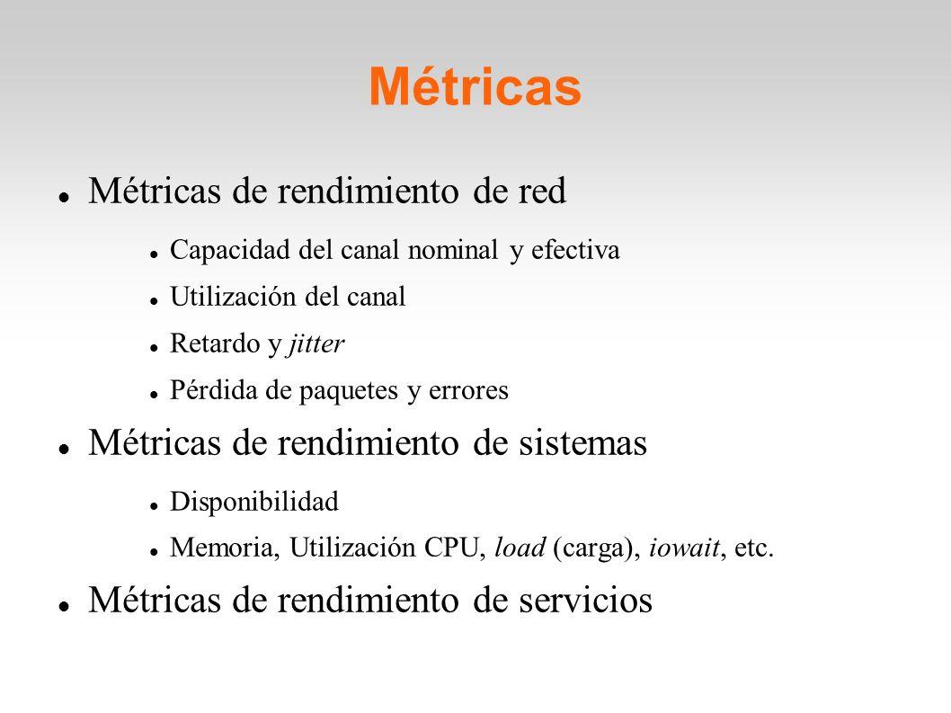 Métricas Métricas de rendimiento de red Capacidad del canal nominal y efectiva Utilización del canal Retardo y jitter Pérdida de paquetes y errores Mé