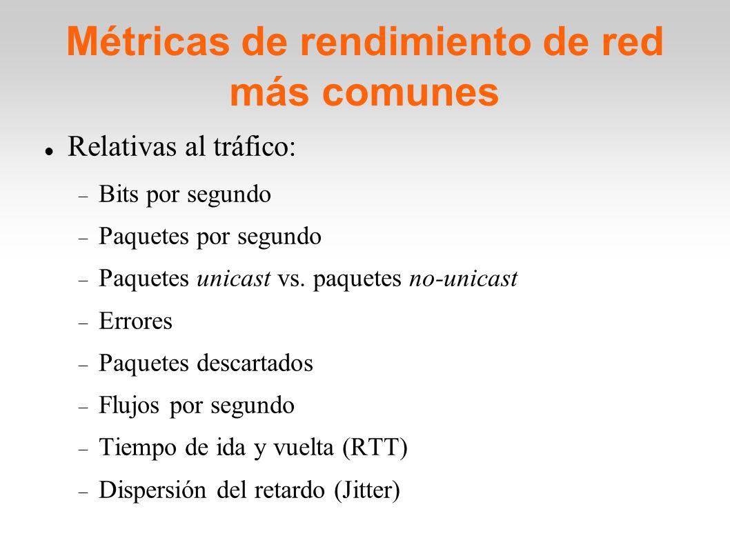 Métricas de rendimiento de red más comunes Relativas al tráfico: Bits por segundo Paquetes por segundo Paquetes unicast vs. paquetes no-unicast Errore