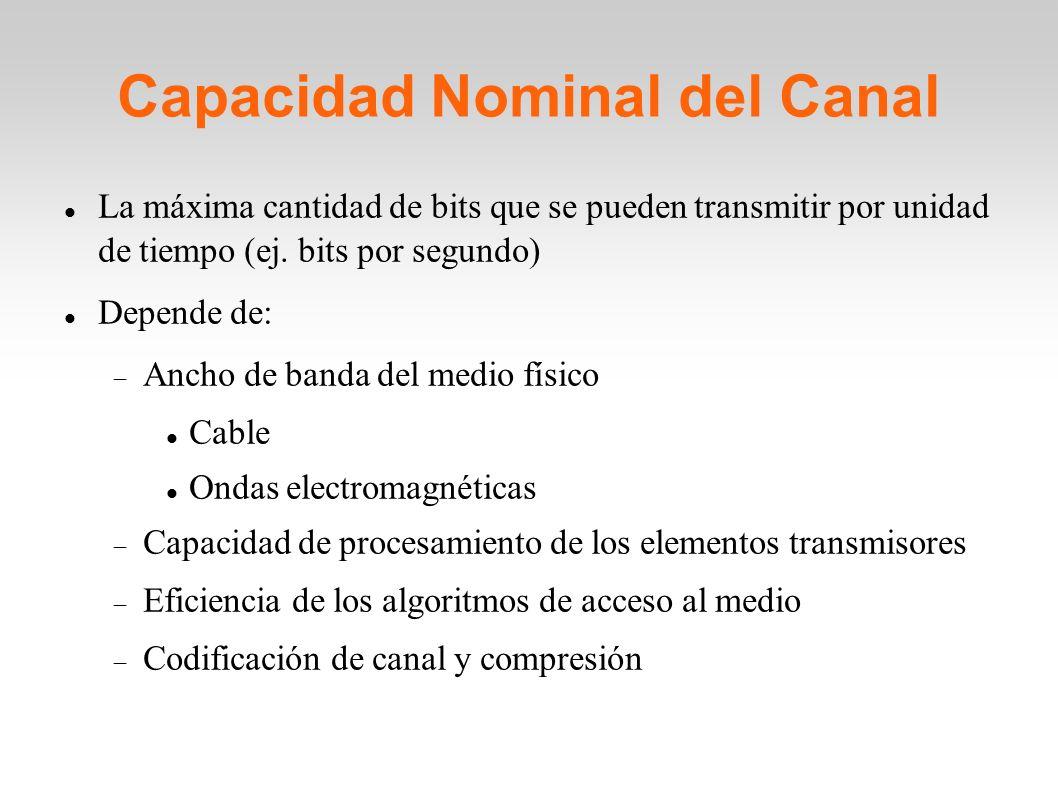Capacidad Nominal del Canal La máxima cantidad de bits que se pueden transmitir por unidad de tiempo (ej. bits por segundo) Depende de: Ancho de banda