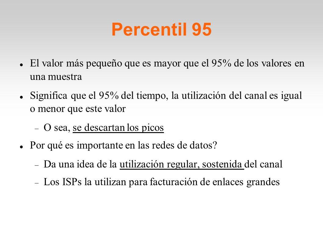 Percentil 95 El valor más pequeño que es mayor que el 95% de los valores en una muestra Significa que el 95% del tiempo, la utilización del canal es i