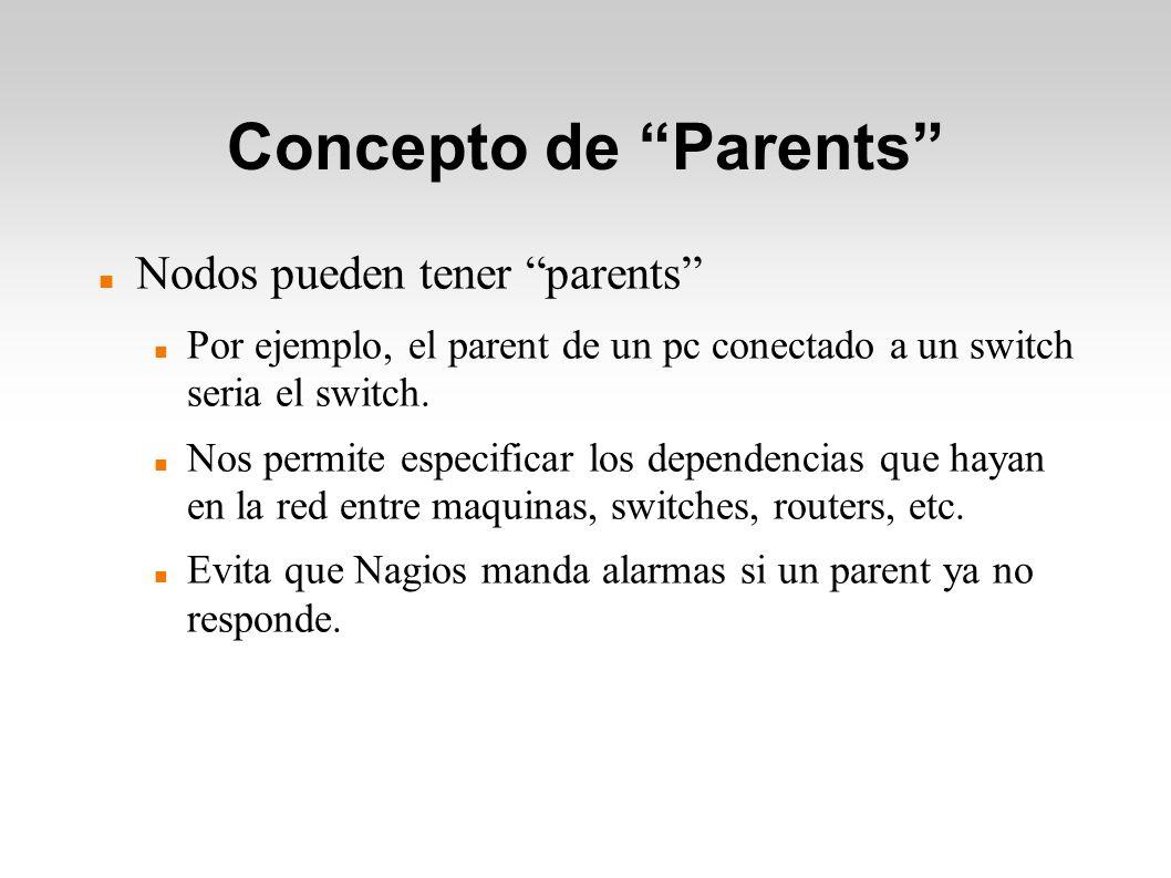 Concepto de Parents Nodos pueden tener parents Por ejemplo, el parent de un pc conectado a un switch seria el switch.