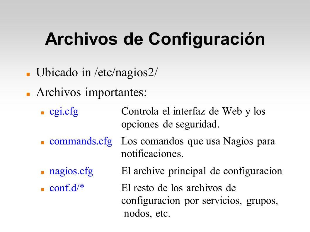 Ubicado in /etc/nagios2/ Archivos importantes: cgi.cfgControla el interfaz de Web y los opciones de seguridad.