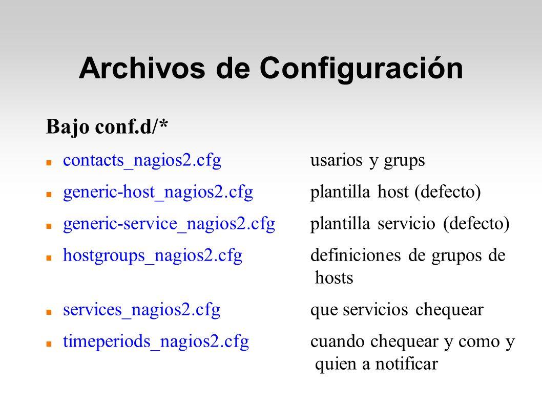 Archivos de Configuración Bajo conf.d/* contacts_nagios2.cfgusarios y grups generic-host_nagios2.cfgplantilla host (defecto) generic-service_nagios2.cfg plantilla servicio (defecto) hostgroups_nagios2.cfgdefiniciones de grupos de hosts services_nagios2.cfgque servicios chequear timeperiods_nagios2.cfgcuando chequear y como y quien a notificar