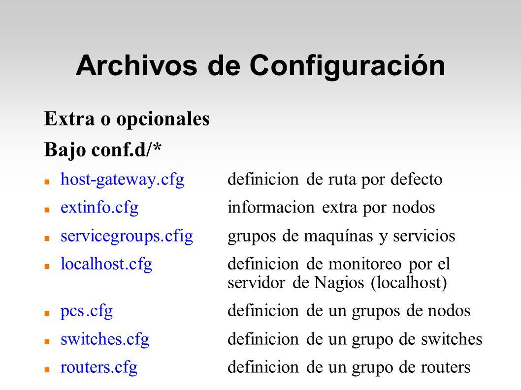 Archivos de Configuración Extra o opcionales Bajo conf.d/* host-gateway.cfgdefinicion de ruta por defecto extinfo.cfginformacion extra por nodos servicegroups.cfig grupos de maquínas y servicios localhost.cfgdefinicion de monitoreo por el servidor de Nagios (localhost) pcs.cfgdefinicion de un grupos de nodos switches.cfgdefinicion de un grupo de switches routers.cfgdefinicion de un grupo de routers