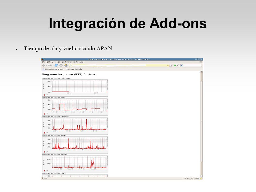 Integración de Add-ons Tiempo de ida y vuelta usando APAN