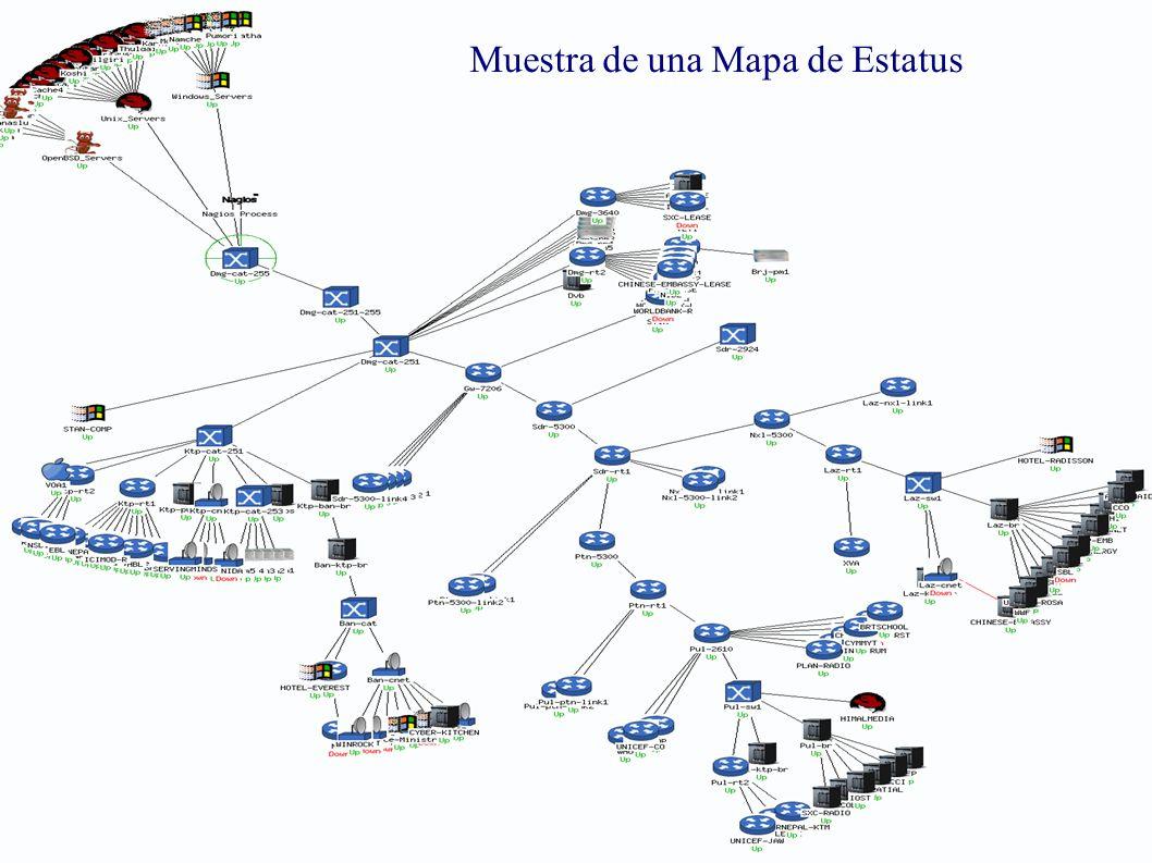 Muestra de una Mapa de Estatus