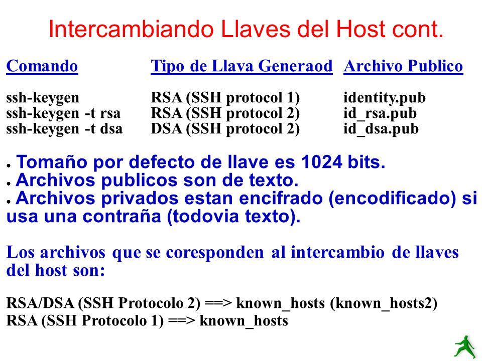 Intercambiando Llaves del Host cont. ComandoTipo de Llava GeneraodArchivo Publico ssh-keygenRSA (SSH protocol 1)identity.pub ssh-keygen -t rsaRSA (SSH
