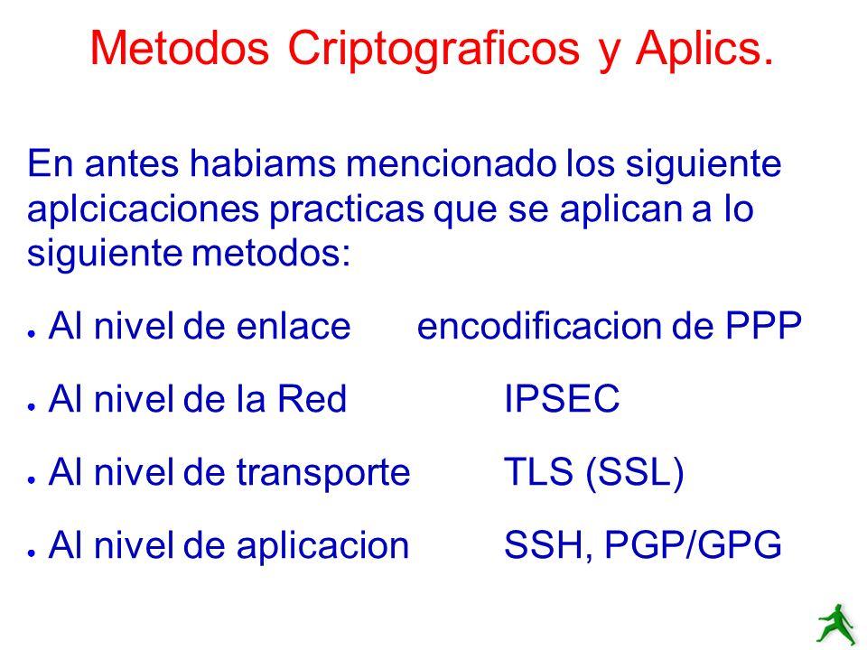Metodos Criptograficos y Aplics. En antes habiams mencionado los siguiente aplcicaciones practicas que se aplican a lo siguiente metodos: Al nivel de