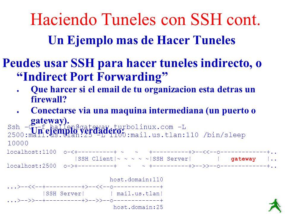 Un Ejemplo mas de Hacer Tuneles Peudes usar SSH para hacer tuneles indirecto, o Indirect Port Forwarding Que harcer si el email de tu organizacion est