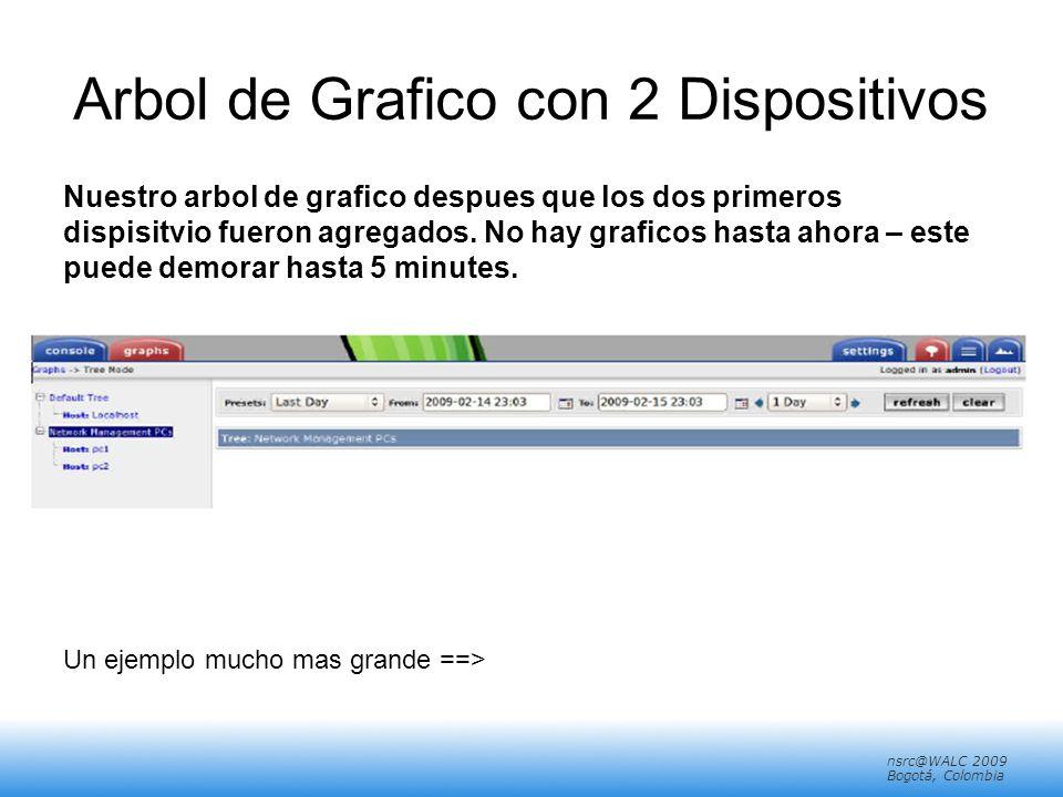 nsrc@walc 2008 Mérida, Venezuela nsrc@WALC 2009 Bogotá, Colombia Arbol de Grafico con 2 Dispositivos Nuestro arbol de grafico despues que los dos primeros dispisitvio fueron agregados.