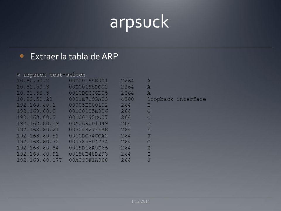 arpsuck Extraer la tabla de ARP 1/12/2014 % arpsuck test-switch 10.82.50.2 00D00195E001 2264 A 10.82.50.3 00D00195DC02 2264 A 10.82.50.5 0010DCCC6D05 2264 A 10.82.50.20 0001E7C93A03 4300 loopback interface 192.168.60.1 00005E000102 264 B 192.168.60.2 00D00195E006 264 C 192.168.60.3 00D00195DC07 264 C 192.168.60.19 00A069001349 264 D 192.168.60.21 00304827FFBB 264 E 192.168.60.51 0010DC74CCA2 264 F 192.168.60.72 000785804234 264 G 192.168.60.84 0019D16A5F66 264 H 192.168.60.91 00188B48D293 264 I 192.168.60.177 00A0C9F1A968 264 J