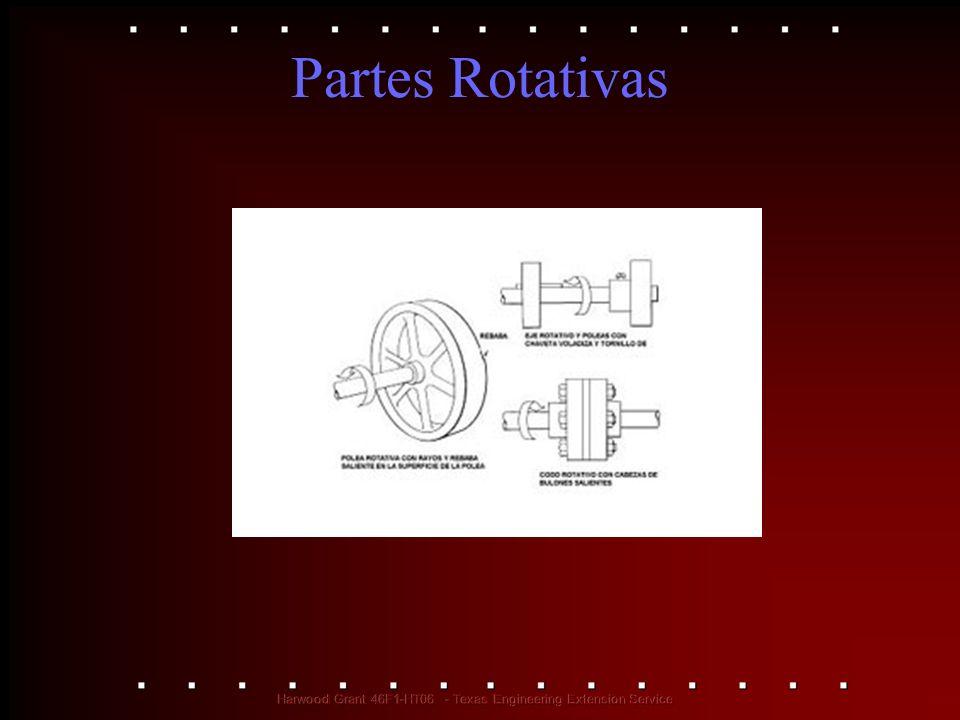 Puntos de mordedura en movimiento Correa y Polea Cadena y Rueda Dentada Cremallera y Piñón Cilindros Rotativos
