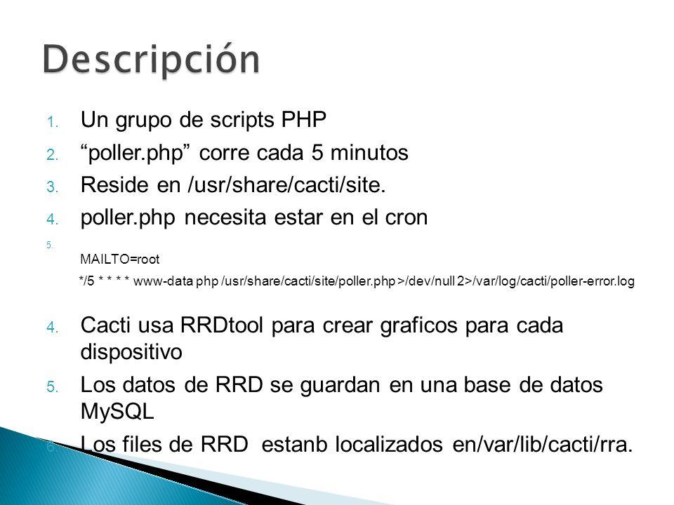 1. Un grupo de scripts PHP 2. poller.php corre cada 5 minutos 3. Reside en /usr/share/cacti/site. 4. poller.php necesita estar en el cron 5. MAILTO=ro