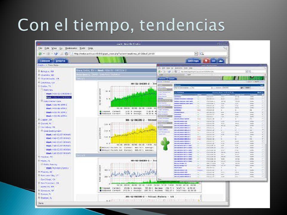Extender cacti instalando Cacti Plugin Architecture: http://cactiusers.org/wiki/PluginArchitectureInstall http://cactiusers.org/wiki/PluginArchitectureInstall Muchos Cacti plugins: -Nagios -NTOP -PHP Weathermap -Smokeping -Syslog-NG -Buenos lugares para empezar: http://cactiusers.net and Google.