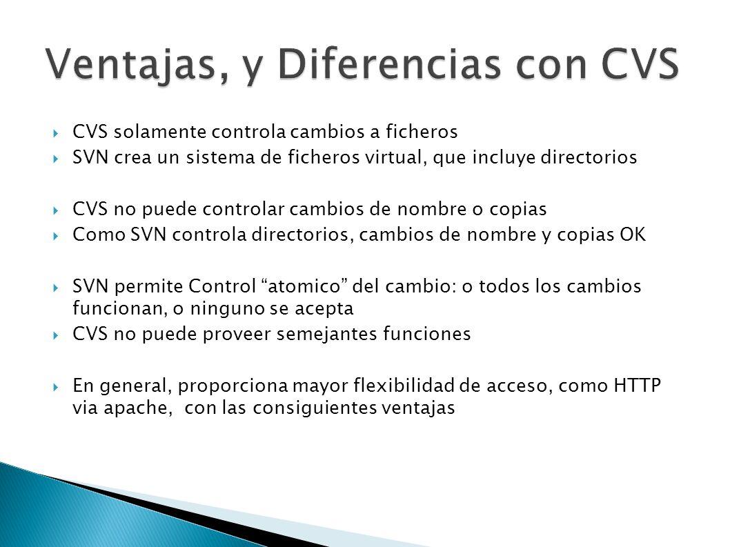 CVS solamente controla cambios a ficheros SVN crea un sistema de ficheros virtual, que incluye directorios CVS no puede controlar cambios de nombre o