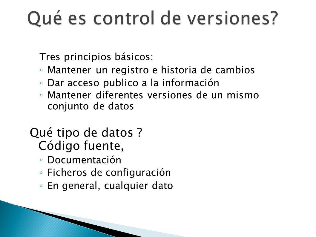 Tres principios básicos: Mantener un registro e historia de cambios Dar acceso publico a la información Mantener diferentes versiones de un mismo conj