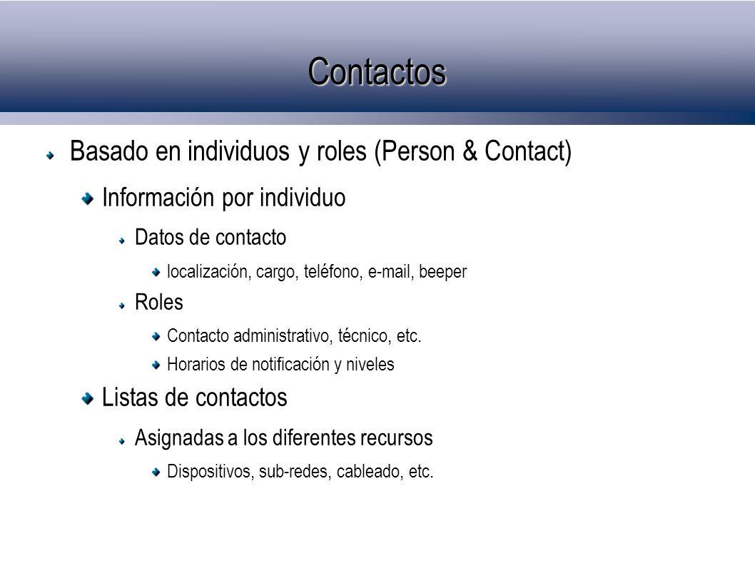 Contactos Basado en individuos y roles (Person & Contact) Información por individuo Datos de contacto localización, cargo, teléfono, e-mail, beeper Roles Contacto administrativo, técnico, etc.