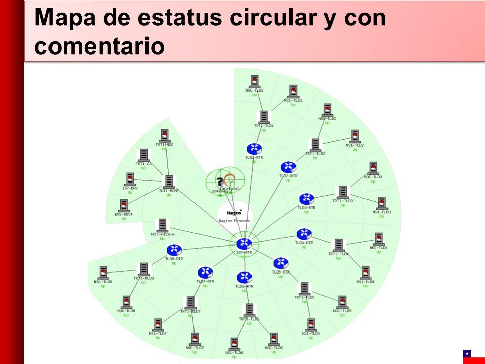 Mapa de estatus circular y con comentario