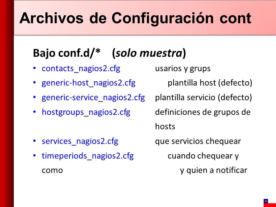 Archivos de Configuración cont Bajo conf.d/* (solo muestra) contacts_nagios2.cfgusarios y grups generic-host_nagios2.cfgplantilla host (defecto) gener