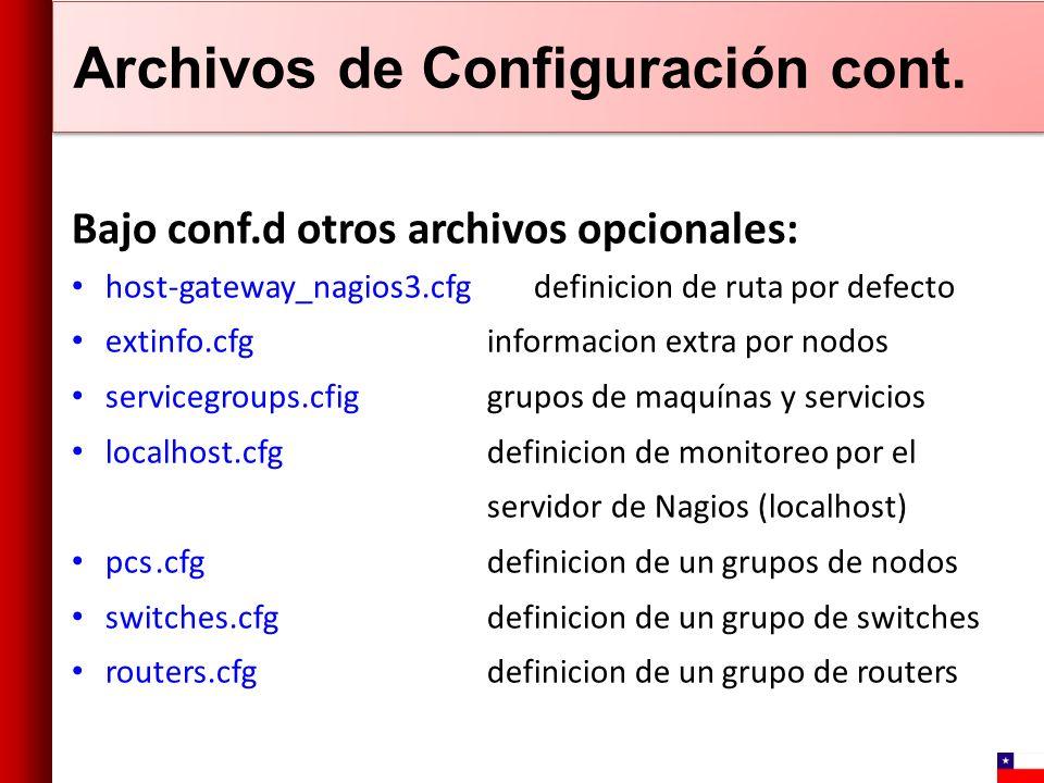 Archivos de Configuración cont. Bajo conf.d otros archivos opcionales: host-gateway_nagios3.cfgdefinicion de ruta por defecto extinfo.cfginformacion e