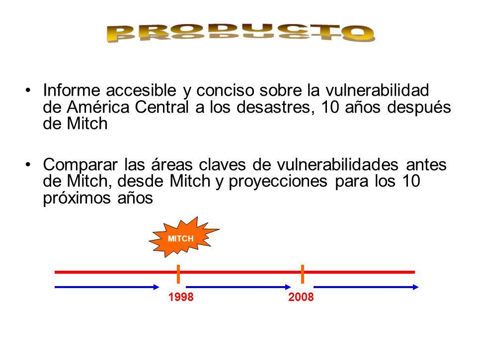 Informe accesible y conciso sobre la vulnerabilidad de América Central a los desastres, 10 años después de Mitch Comparar las áreas claves de vulnerab