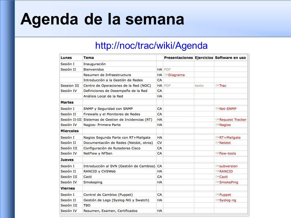 Agenda de la semana http://noc/trac/wiki/Agenda
