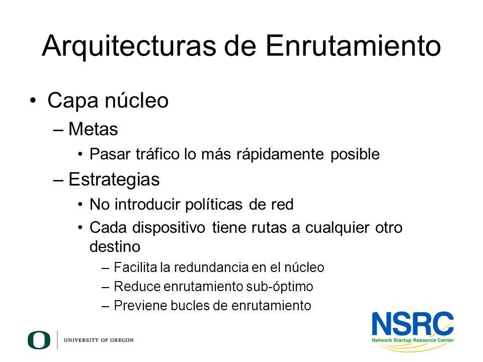Arquitecturas de Enrutamiento Capa núcleo –Metas Pasar tráfico lo más rápidamente posible –Estrategias No introducir políticas de red Cada dispositivo