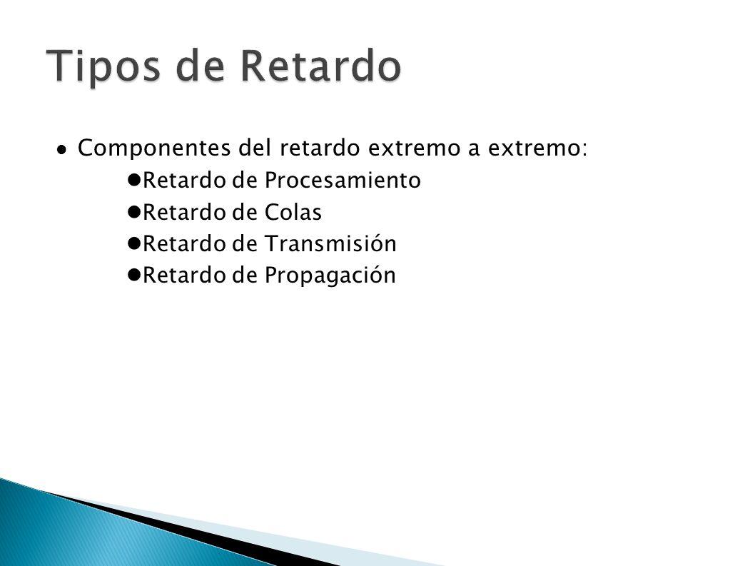 Componentes del retardo extremo a extremo: Retardo de Procesamiento Retardo de Colas Retardo de Transmisión Retardo de Propagación