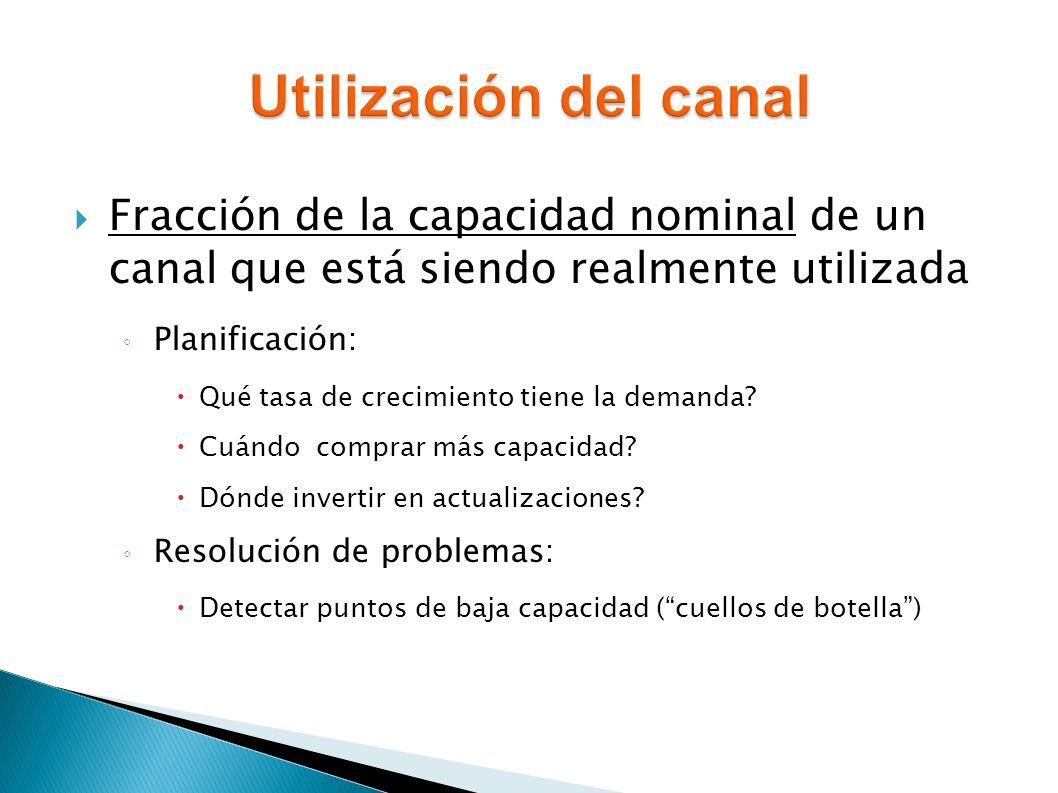 Fracción de la capacidad nominal de un canal que está siendo realmente utilizada Planificación: Qué tasa de crecimiento tiene la demanda.