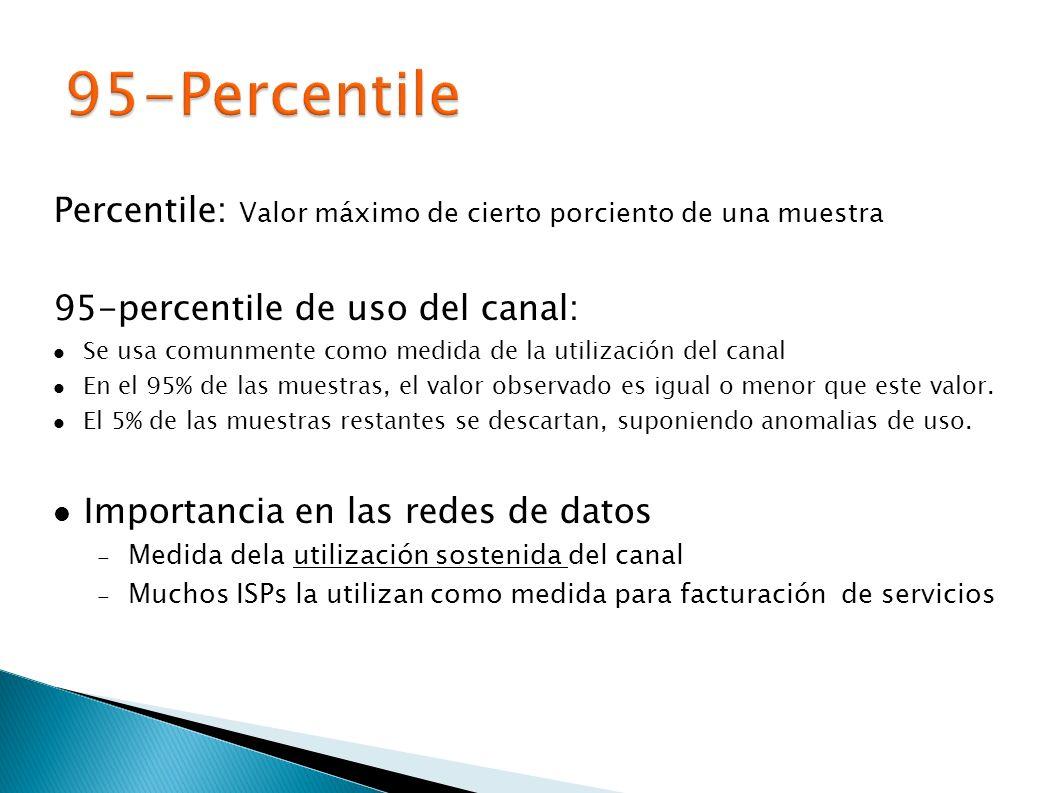 Proveedor toma muestras de consumo de ancho de banda Tan frecuente como cada 5 minutos Al final del mes, el 5% de los valores más altos se descarta El más alto de los valores restantes (N) es el uso medido a 95-percentile Puede ser valor de entrada o salida (se mide en ambas direcciones) Se factura al cliente: N x Costo por unidad (ejemplo: 40 Mbit/s x $30.00 Mbits = $120.00 al mes) El valor más alto despues de descartar el 5% de los valores más altos se convierte en la medida de uso de ancho de banda a facturar 5% se descarta
