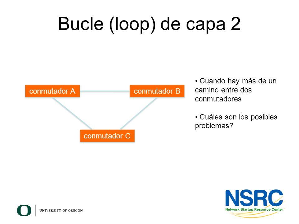 Bucle (loop) de capa 2 conmutador A conmutador B conmutador C Cuando hay más de un camino entre dos conmutadores Cuáles son los posibles problemas?