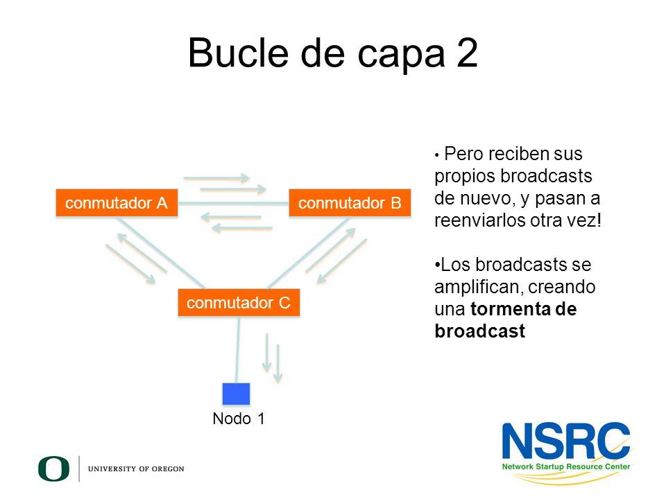 Bucle de capa 2 conmutador A conmutador B conmutador C Pero reciben sus propios broadcasts de nuevo, y pasan a reenviarlos otra vez! Los broadcasts se