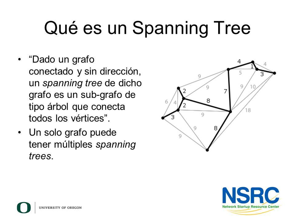 Qué es un Spanning Tree Dado un grafo conectado y sin dirección, un spanning tree de dicho grafo es un sub-grafo de tipo árbol que conecta todos los v