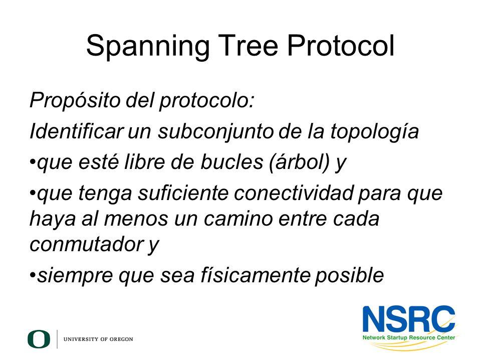 Spanning Tree Protocol Propósito del protocolo: Identificar un subconjunto de la topología que esté libre de bucles (árbol) y que tenga suficiente con