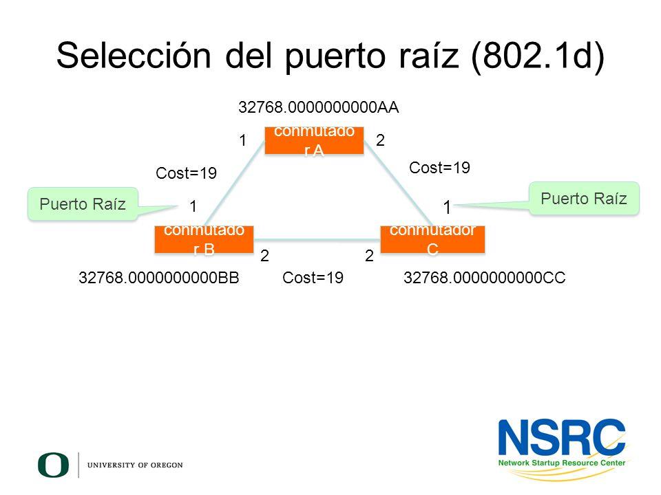 Selección del puerto raíz (802.1d) conmutado r B conmutador C conmutado r A 12 1 1 22 Cost=19 32768.0000000000AA 32768.0000000000BB32768.0000000000CC