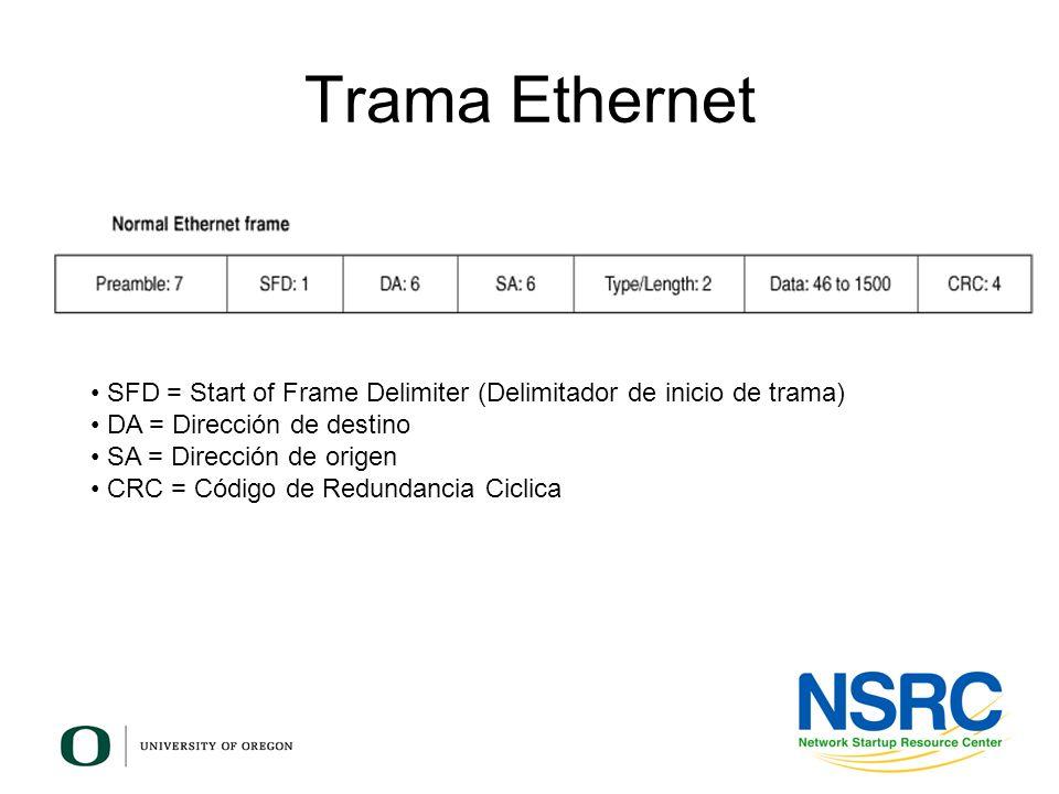 Trama Ethernet SFD = Start of Frame Delimiter (Delimitador de inicio de trama) DA = Dirección de destino SA = Dirección de origen CRC = Código de Redu