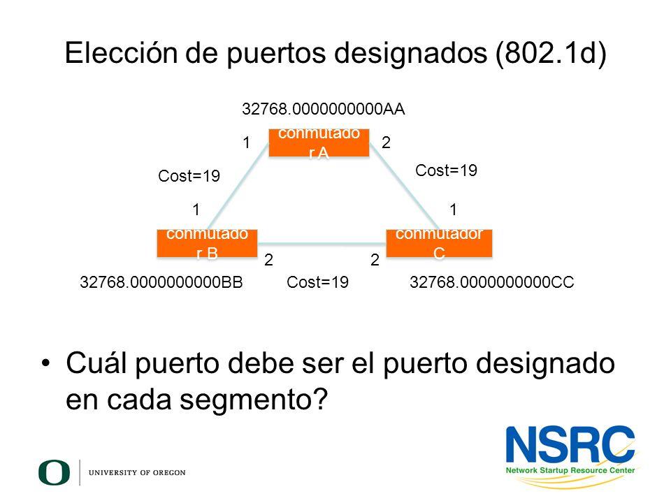 Elección de puertos designados (802.1d) Cuál puerto debe ser el puerto designado en cada segmento? conmutado r B conmutador C conmutado r A 12 11 22 C
