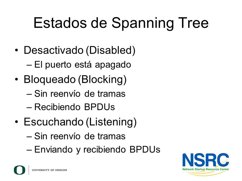 Estados de Spanning Tree Desactivado (Disabled) –El puerto está apagado Bloqueado (Blocking) –Sin reenvío de tramas –Recibiendo BPDUs Escuchando (List