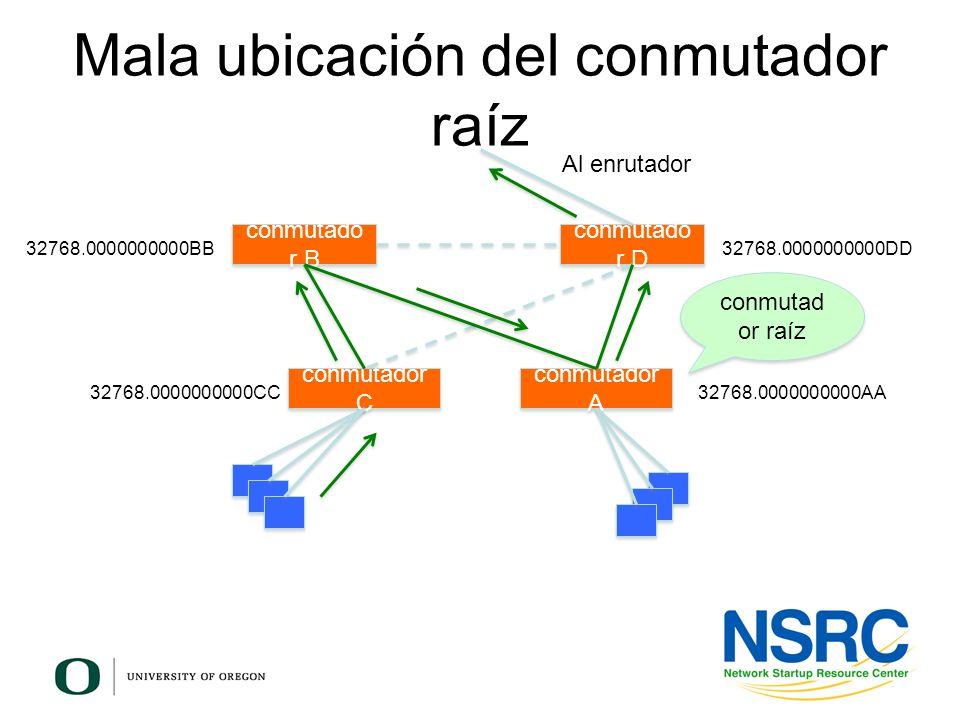 Mala ubicación del conmutador raíz conmutado r D conmutador C conmutado r B 32768.0000000000BB32768.0000000000DD 32768.0000000000CC conmutador A 32768