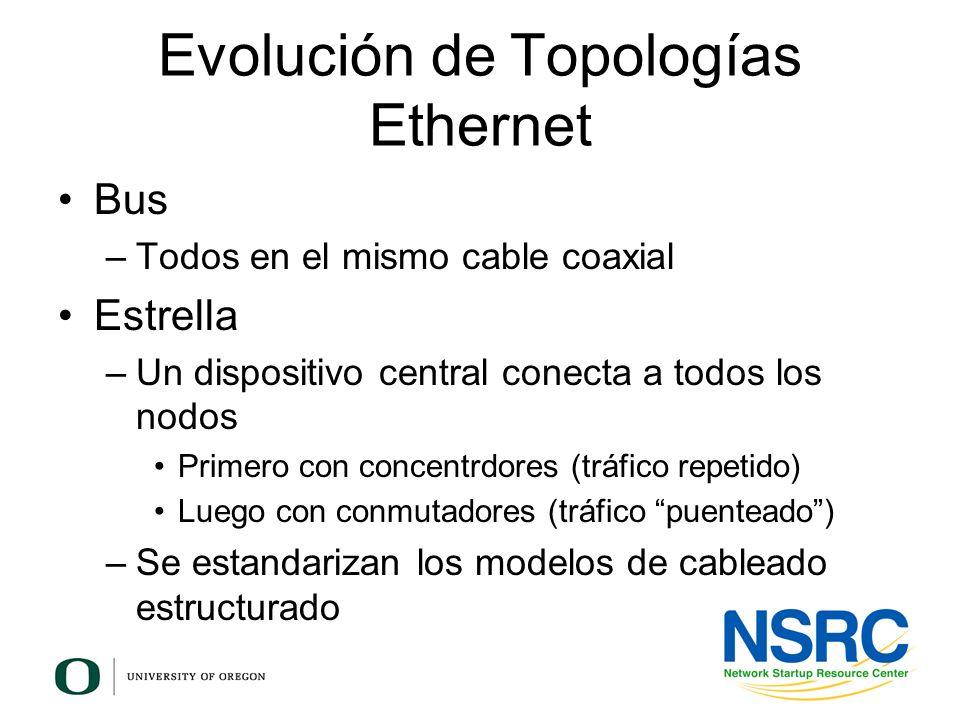 Evolución de Topologías Ethernet Bus –Todos en el mismo cable coaxial Estrella –Un dispositivo central conecta a todos los nodos Primero con concentrd