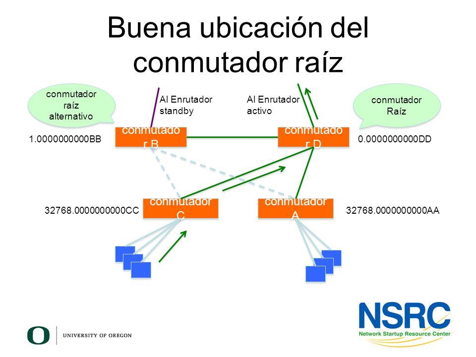 Buena ubicación del conmutador raíz conmutado r D conmutador C conmutado r B 1.0000000000BB0.0000000000DD 32768.0000000000CC conmutador A 32768.000000