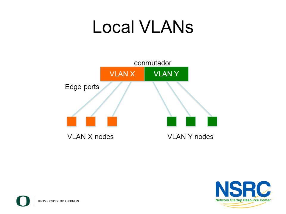 Local VLANs VLAN X VLAN Y conmutador VLAN X nodesVLAN Y nodes Edge ports