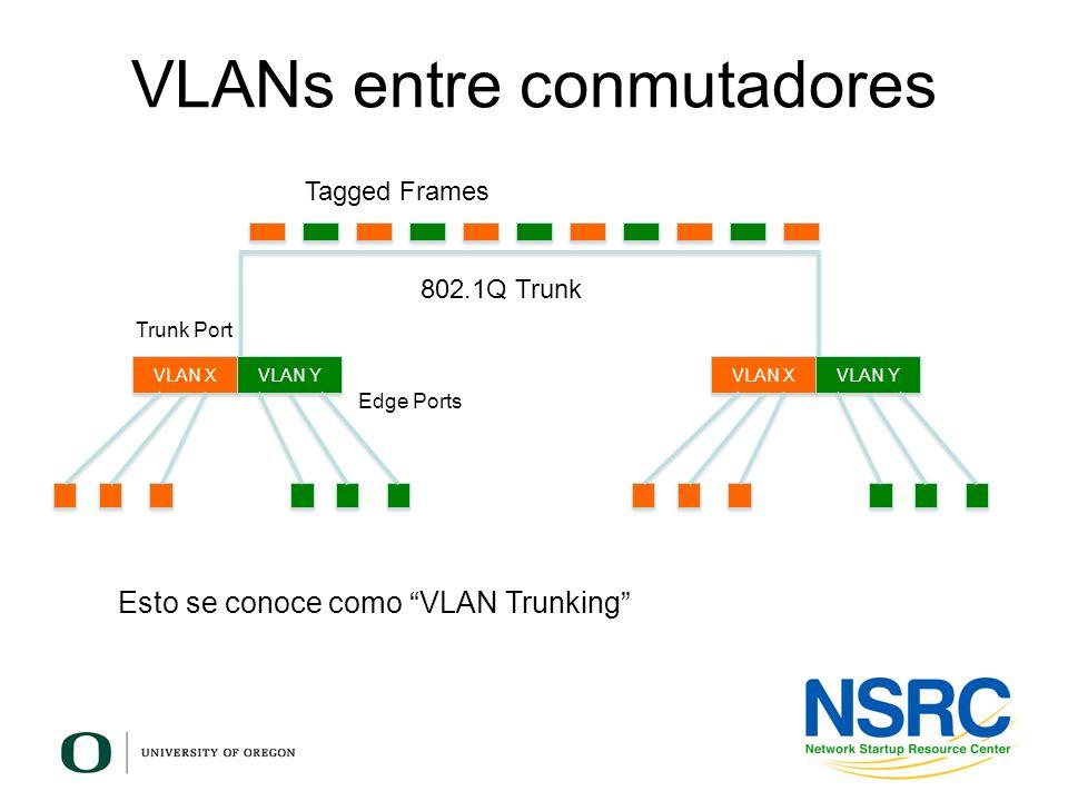 VLANs entre conmutadores 802.1Q Trunk Tagged Frames VLAN X VLAN Y VLAN X VLAN Y Edge Ports Trunk Port Esto se conoce como VLAN Trunking