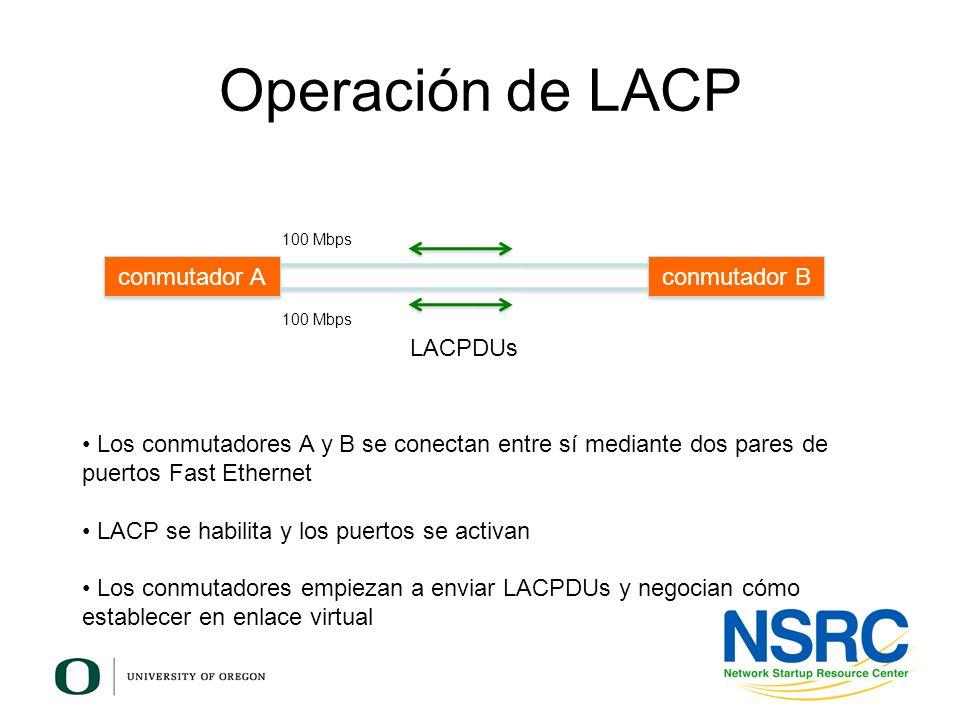 Operación de LACP conmutador A conmutador B LACPDUs Los conmutadores A y B se conectan entre sí mediante dos pares de puertos Fast Ethernet LACP se ha