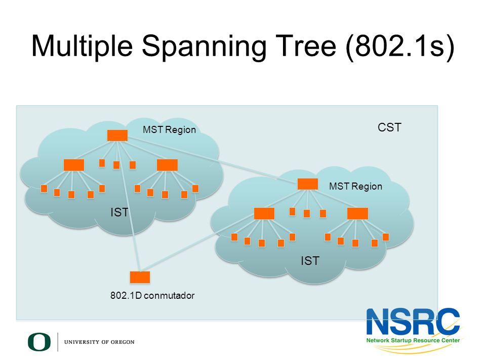 Multiple Spanning Tree (802.1s) CST MST Region IST MST Region IST 802.1D conmutador