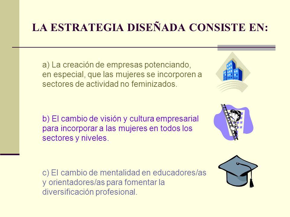 LA ESTRATEGIA DISEÑADA CONSISTE EN: a) La creación de empresas potenciando, en especial, que las mujeres se incorporen a sectores de actividad no feminizados.