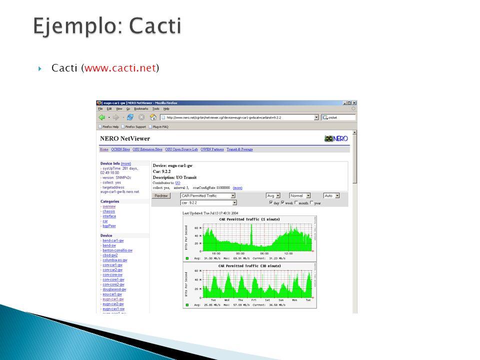 Cacti (www.cacti.net)