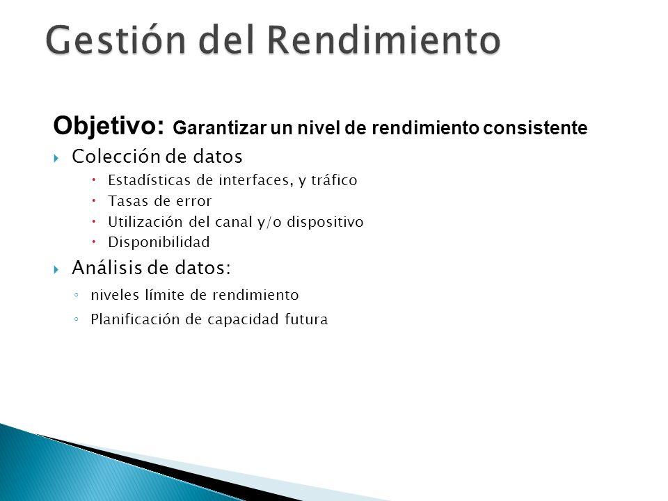 Objetivo: Garantizar un nivel de rendimiento consistente Colección de datos Estadísticas de interfaces, y tráfico Tasas de error Utilización del canal